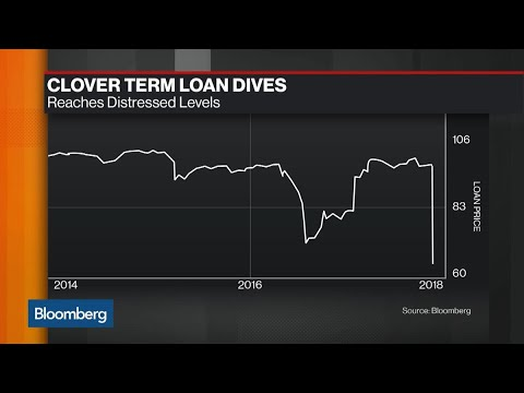 The Leveraged-Loan Collapse That  Reveals A Key Risk In The Credit Market