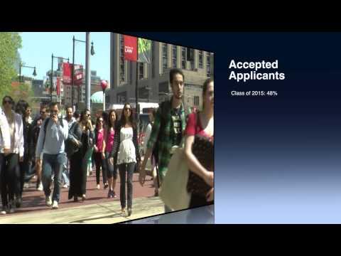 Profile: Boston University Class of 2017
