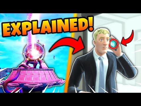 Fortnite Event EXPLAINED! Season 3 Secrets Revealed! (MUST SEE)