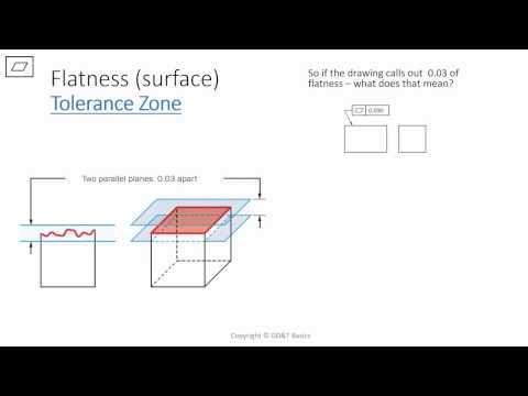 gd&t-basics---flatness