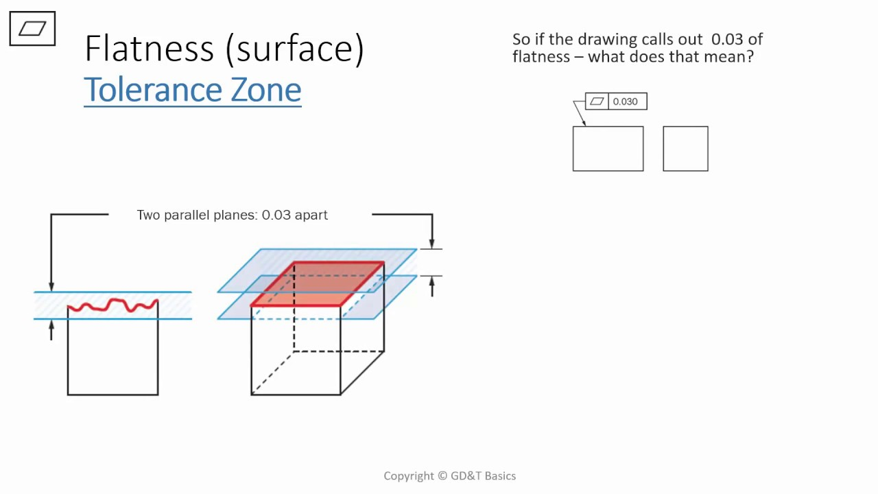 how to add geometric tolerance in solidworks