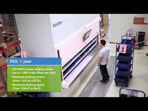 E-Commerce Warehouse Automated Order Picking Vertical Carousel Case Study