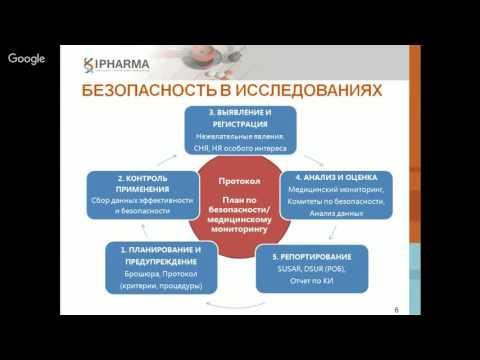 Вебинар «Система фармаконадзора. Мониторинг безопасности ЛП»