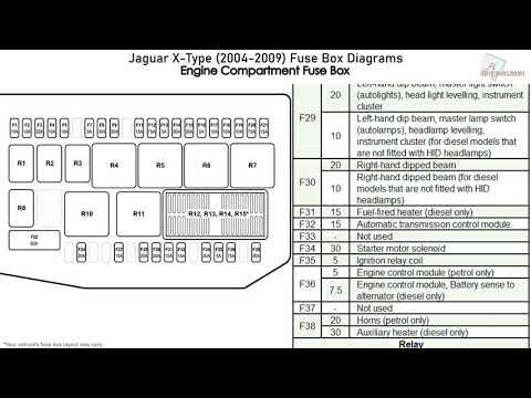 f72 jaguar x type fuse box  trailer brake wiring diagram 7