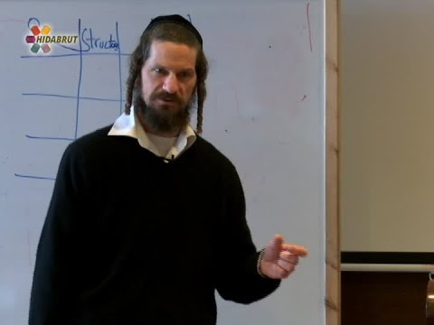 The Ten Sefirot - Rabbi Yom Tov Glaser