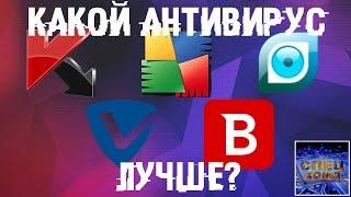 видео Выбираем легкий антивирус для слабого компьютера или ноутбука