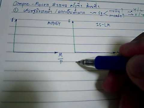 Mb Free Macroeconomics Section 1 Answers Mp3