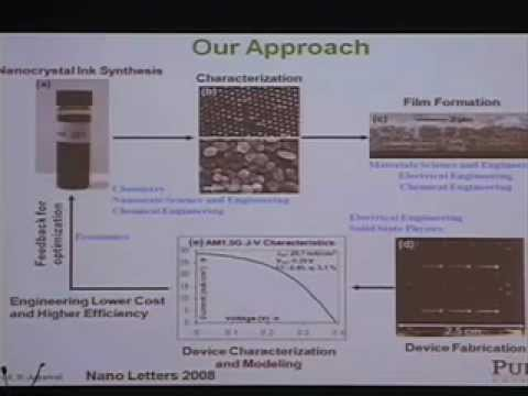 Rakesh Agrawal, Energy Solutions for a Fossil Fuel-Deprived Future