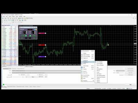 Free Forex Trading Simulator - back tester