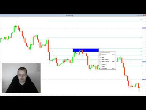 Forex mp4