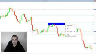 Forex Trading For Beginners: How To Trade Fibonacci Retracement For Money In Forex?