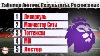 чемпионат Англии по футболу (АПЛ). Результаты 5 тура, расписание, таблица.