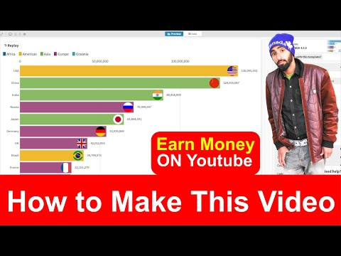 How To Make A Racing Bar Graph As Seen On Youtube In Urdu/Hindi 2020   How To Make Comparision Video