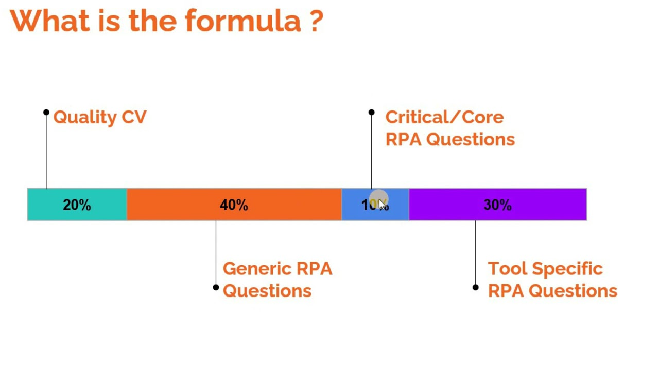 What is the formula to crack a RPA developer interview ?