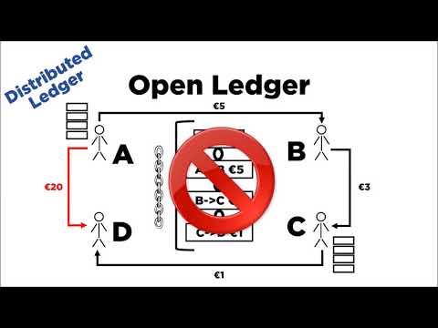 Blockchain, Bitcoin, Ledger (Miner) ganz einfach erklärt