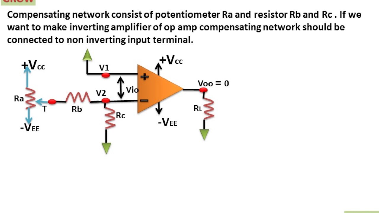 Offset Voltage Compensating Network Design Learn And Opamp Amplifier Grow