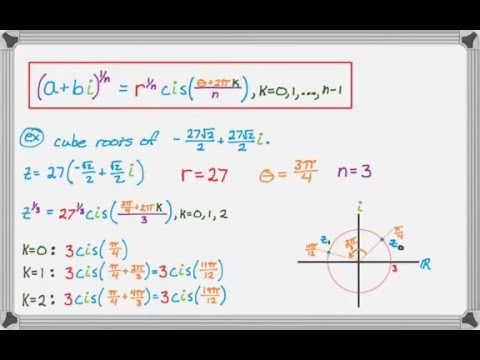 Finding the nth Roots of a Complex Number - YouTube