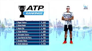ATP Rankings Update 19 March 2018
