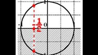 Отбор корней в тригонометрических уравнениях
