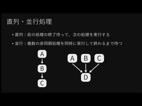 https://www.youtube.com/watch?v=Az48IS2r1DQ&index=1&list=PLX8FlYCKkO9hbFywFytAFgY4ooGzT6ttv