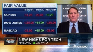 Strategist explains why tech stocks continue to climb during the pandemic