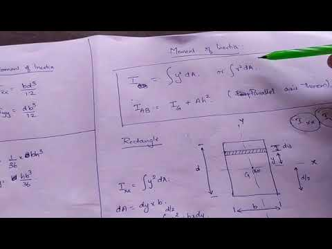 Mechanics-Moment of inertia lecture 2