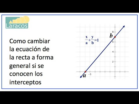 Ecuación simétrica de una recta y cambio a forma general 1