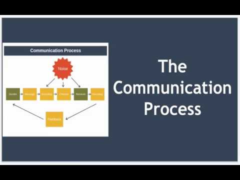 The Communication Process Explained