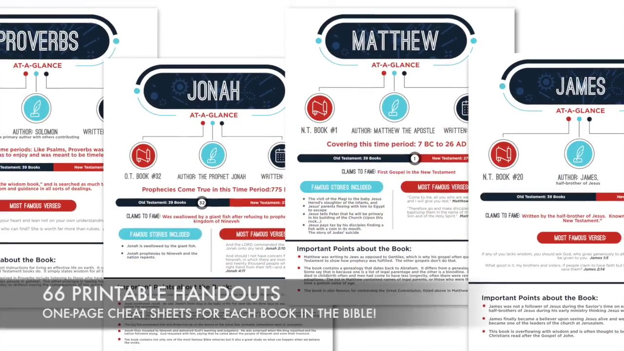 photo relating to Books of the Bible Printable titled 66 Printable Guides of the Bible Conclusion Sheets