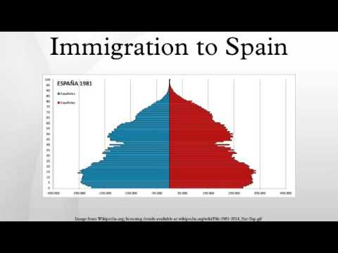 Immigration to Spain