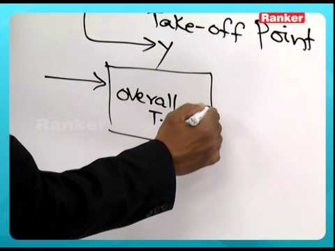 Control Systems Block Diagram Reduction Rules Online Video