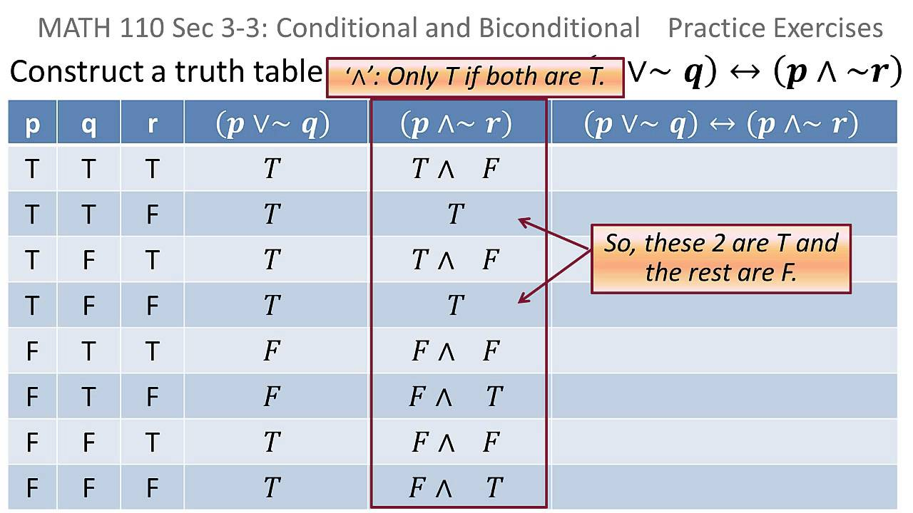 Construct A Truth Table For Pvq Brokeasshome Com