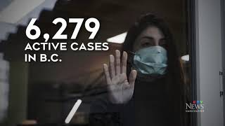 Nearly 2,000 new cases over the weekend