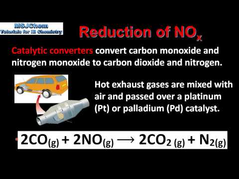 8.5 Reduction Of SO2 And NOx Emissions (SL)