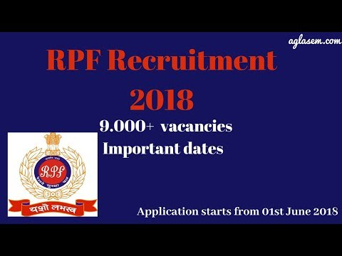 रेलवे में 9739  RPF भर्ती 1st जून से आवेदन शुरू | Dates, Eligibility, Exam Pattern