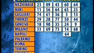 Estrazioni Lotto 27/10/09