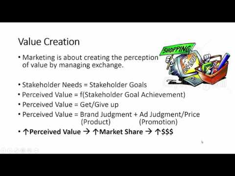 Marketplace Live Simulation Game Introduction