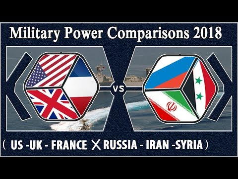 US & Allies VS  RUSSIA & Allies  - Who Would Win - Military Comparison 2018