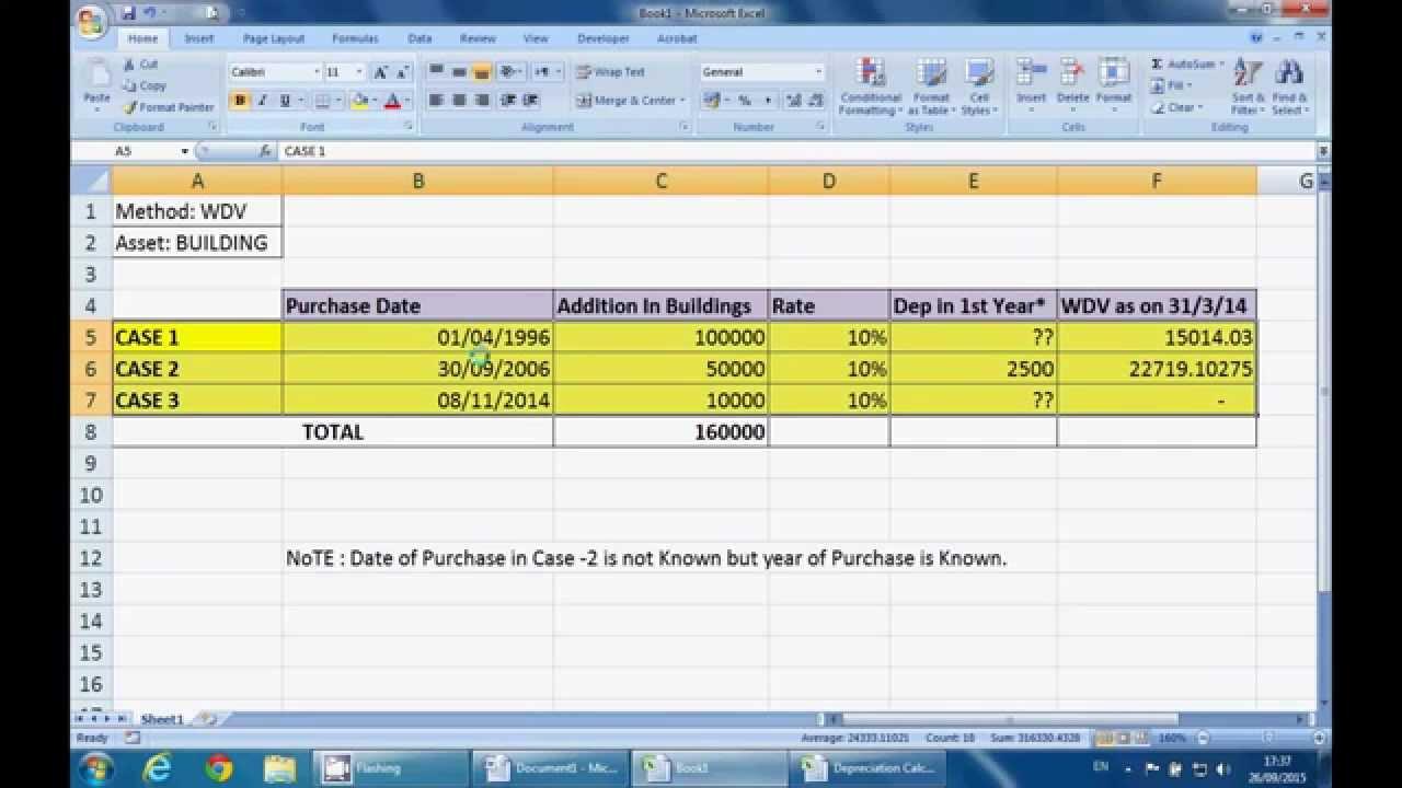Advanced Depreciation Calculator As Per Companies Act 2013 Youtube