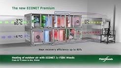 Fläkt Woods Econet Premium - Hoog rendement twin coil warmteterugwinning