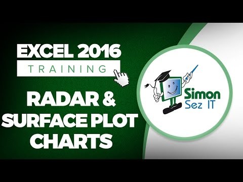 How to Create Radar and Surface Plot Charts in Microsoft Excel 2016