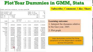 (Stata13): How to Plot and Interpret GMM Year Dummies #gmm #onestepgmm #twostepgmm #yeardummies