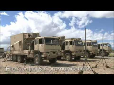 THAAD Terminal High-Altitude Area Defense