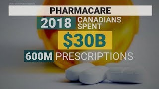 Where do Canadian political parties stand on pharmacare?