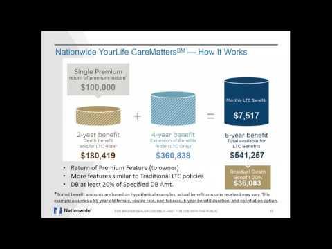 Nationwide Carematters - It offers your clients CASH LTC Benefits! 02/15/2017