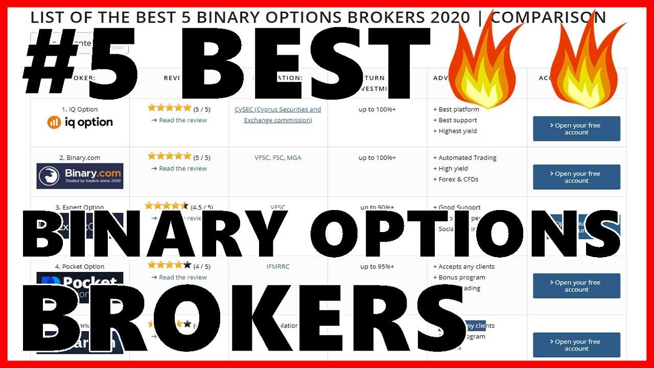 Trusted binary options review mauro betting carta pai bertindih