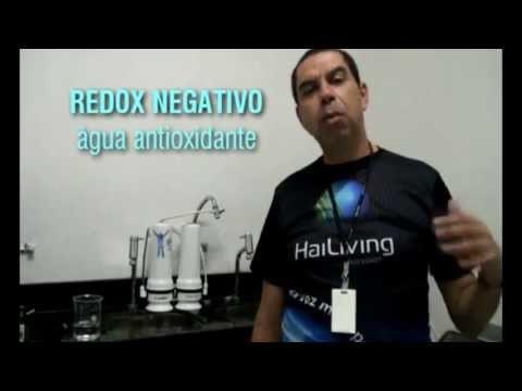 Teste de REDOX (ORP) e pH da Água Ionizada Alcalina HaiLiving