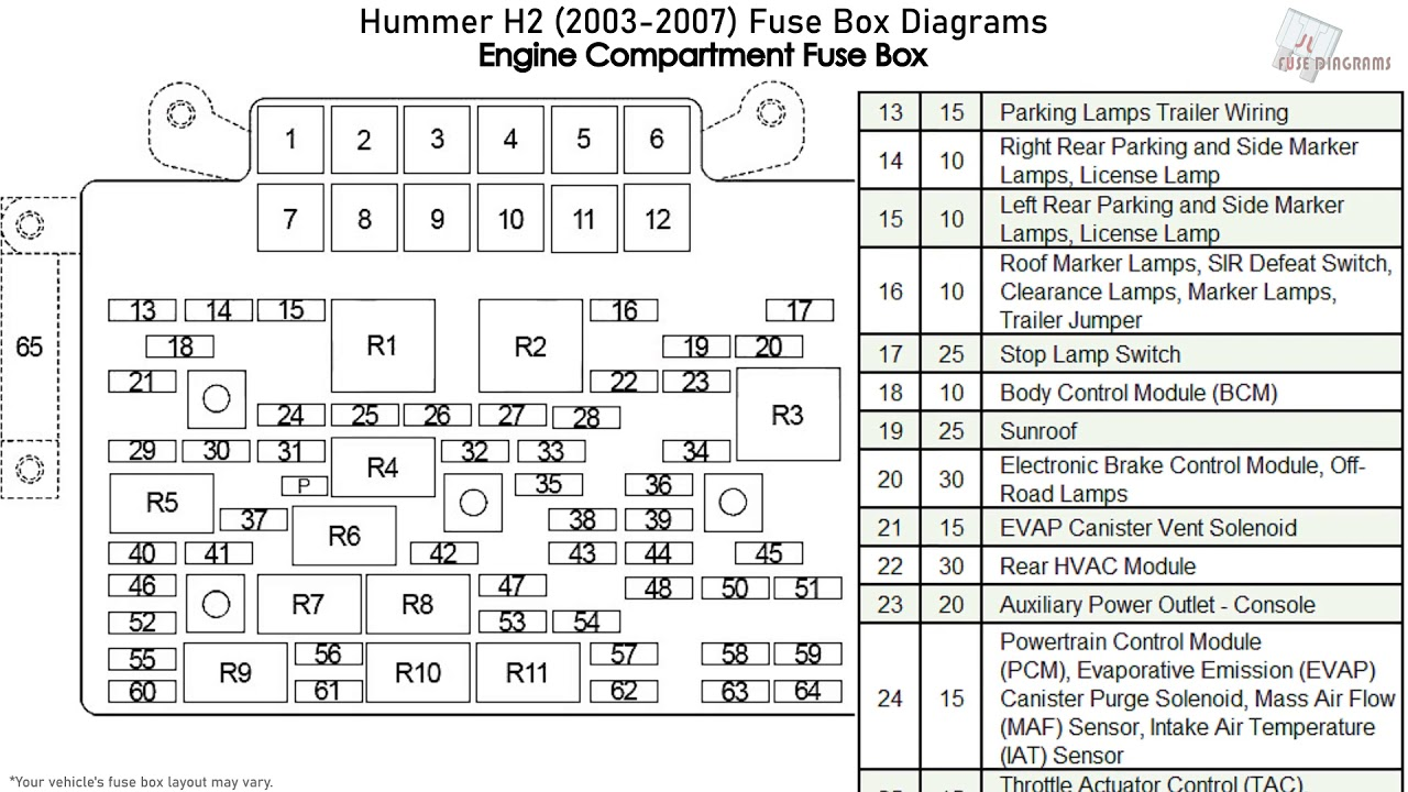 hummer h2 (2003-2007) fuse box diagrams - youtube  youtube