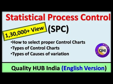 Statistical Process Control (SPC) - English Version