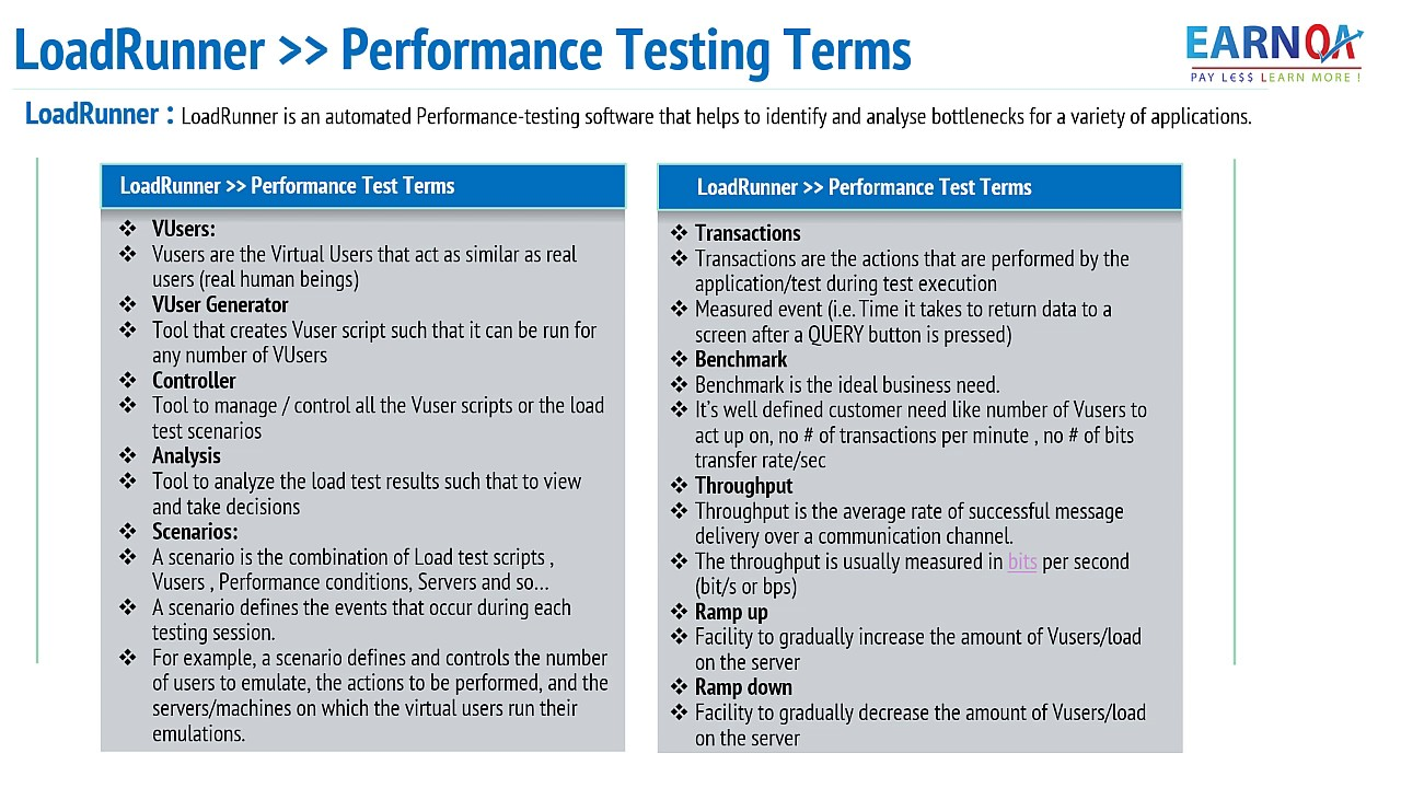 Load Runner - Performance Testing Terms - YouTube